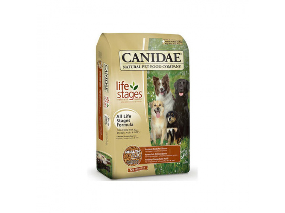 Free Dog Food From Canidae